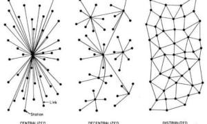 ¿Qué es Internet descentralizado?
