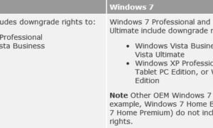 Descargar Windows 8 a Windows 7
