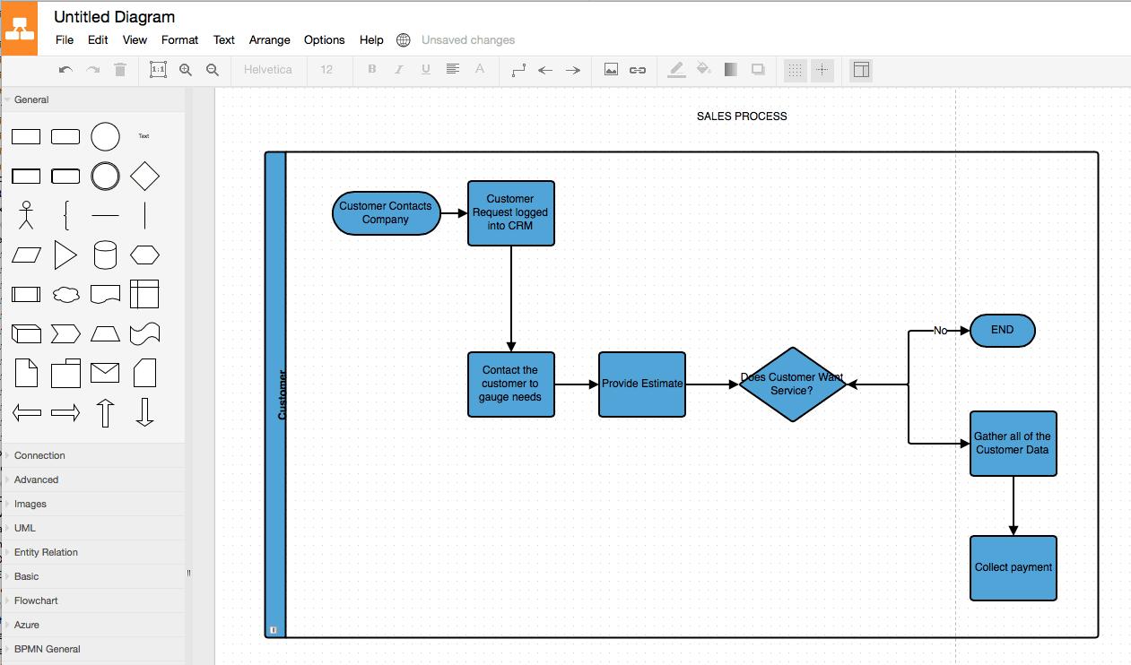 Las mejores herramientas gratuitas de creación de diagramas de flujo en línea 4
