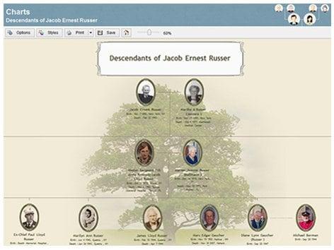 Family Tree Maker software de genealogía gratis y herramientas en línea