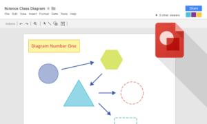 Las mejores herramientas gratuitas de creación de diagramas de flujo en línea