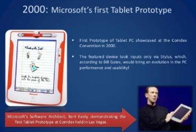 Historia de las tabletas de Windows: un viaje al pasado (PPT/PDF)