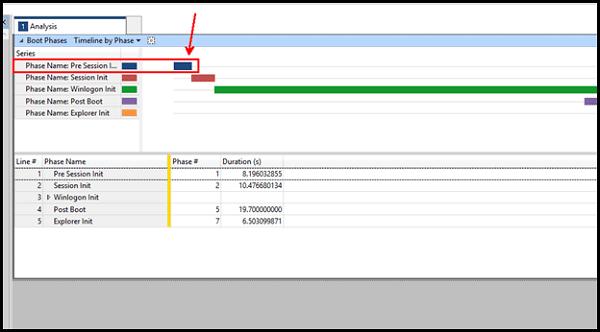Forma correcta de deshabilitar IPv6, y evitar un retraso de arranque de 5 segundos