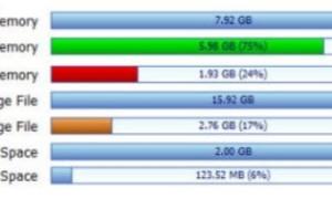 ¿Funcionan los optimizadores de memoria?