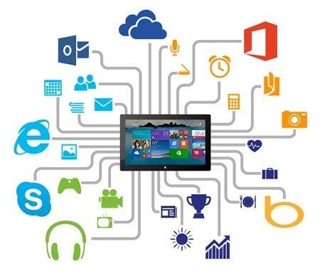 Una experiencia en todos los dispositivos Windows - Infografía de Microsoft 1