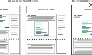 Nuevos Panda Friendly Google AdSense Layouts para tu blog