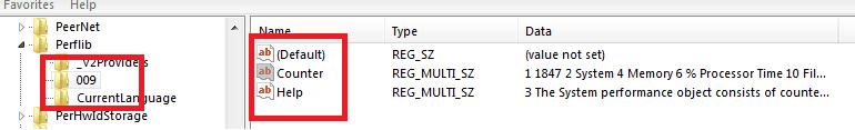 Comprobación de la coherencia del contador de rendimiento de la colmena de registro al instalar SQL Server en Windows