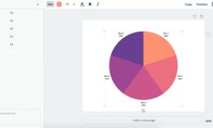 Herramientas en línea gratuitas para crear diagramas de tarta y diagramas de barras