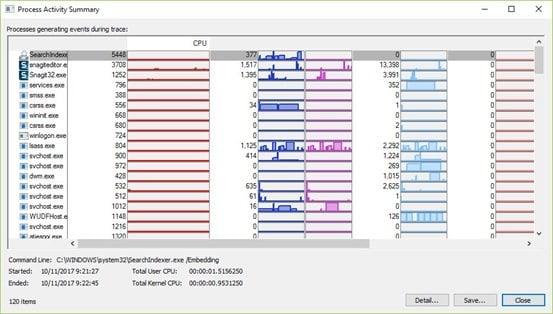 Process Manager le permite medir el reinicio del ordenador, los tiempos de inicio de sesión y mucho más.