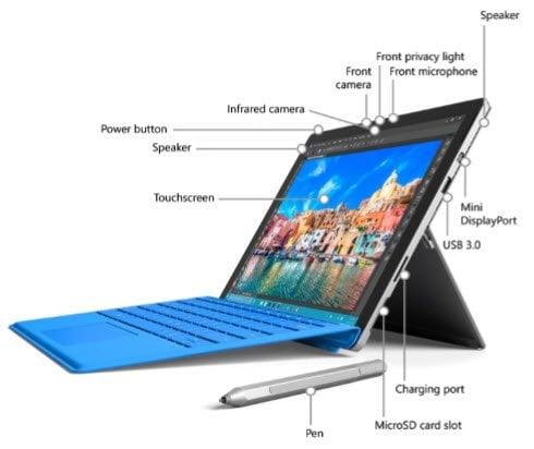 Crear un libro de superficie y una unidad de recuperación de Surface Pro 1