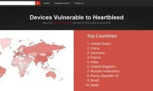 El motor de búsqueda de Shodan para dispositivos conectados a Internet podría controlar el mundo entero