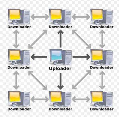 ¿Qué son los archivos Torrent? ¿Los archivos torrentados son legales, ilegales, seguros?