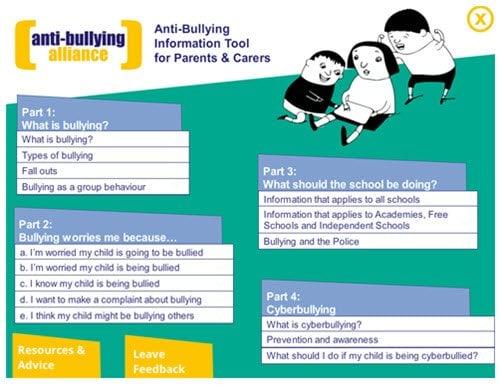 Herramienta interactiva contra la intimidación para padres y lo que usted puede hacer con respecto a la intimidación