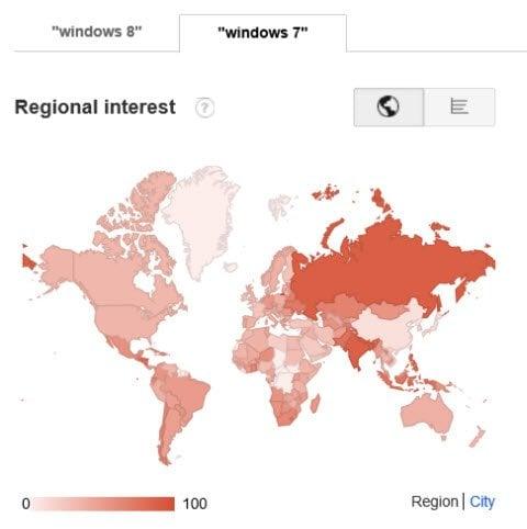 Windows 7 frente a Windows 8 - Google Trends Web Search Interés en el tiempo 3