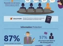 Infografía de Microsoft sobre el cambiante panorama de las amenazas y la seguridad de Windows 10