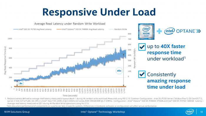 El nuevo SSD de Intel intenta resolver dos problemas de los modelos actuales 2