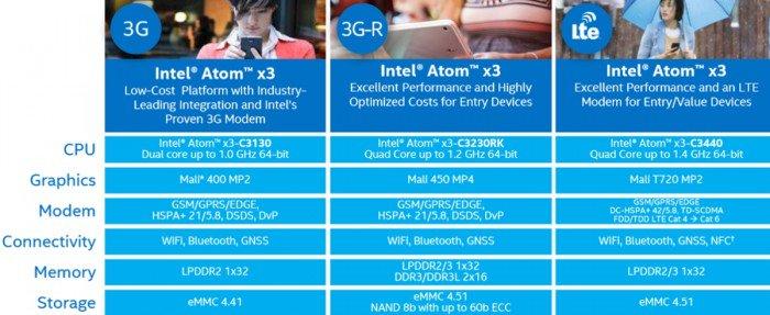 Intel demandó al fabricante brasileño que vendió teléfonos inteligentes explosivos 2