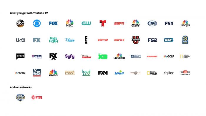 ¿Cómo cambiará Google (ligeramente) la televisión de pago con YouTube TV? 2